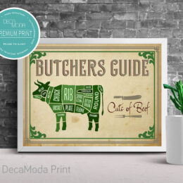 Beef Cuts Wall Art
